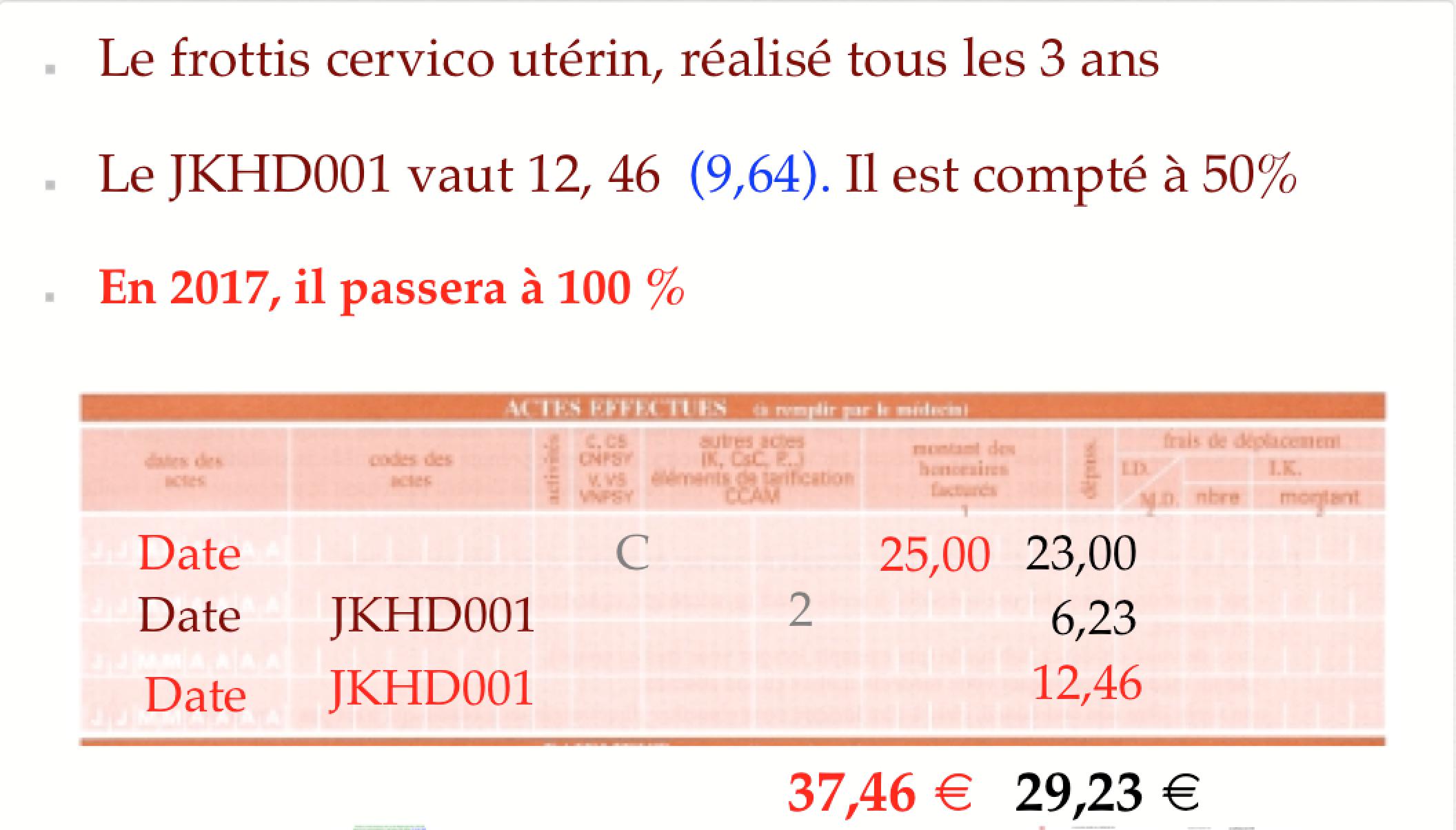 Ug Zapping N 125 Federation Des Medecins De France